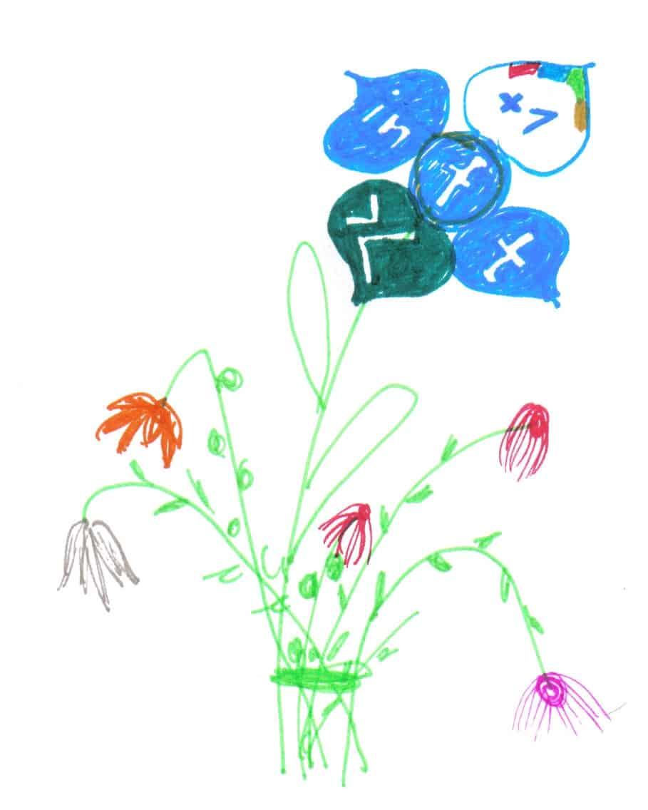 Blumenstrauss: Marketing-Mix